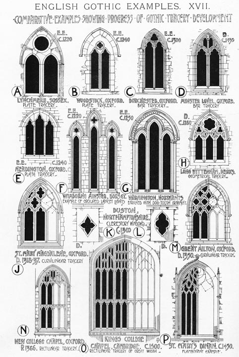 Elizabeth gaskell s ruth ch 2 annotation gothic for Window design arch